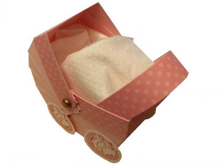 Kinderwagen aus Papier als Geschenkverpackung, Draufsicht